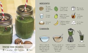 infografia-smoothie-verde