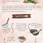 infografia-jambalaya-con-nueces-al-cajun