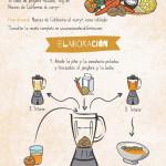 infografia-recetario-bowls-dulces-carrotcake
