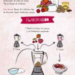 infografia-recetario-bowls-dulces-cheescake