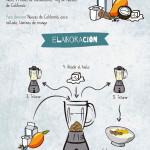 infografia-recetario-bowls-dulces-mango