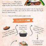 infografia-recetario-bowls-salados-sushi