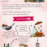 infografia-recetario-bowls-salados-zoodles