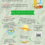 infografia-snacks-a-todo-color-nachos