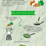 infografia-snacks-a-todo-color-pancakes