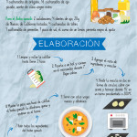 infografia-snacks-a-todo-color-pizza