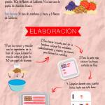 infografia-snacks-a-todo-color-yogur