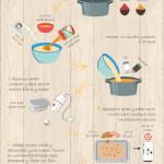 croquetas-de-pollo-curry-y-nueces
